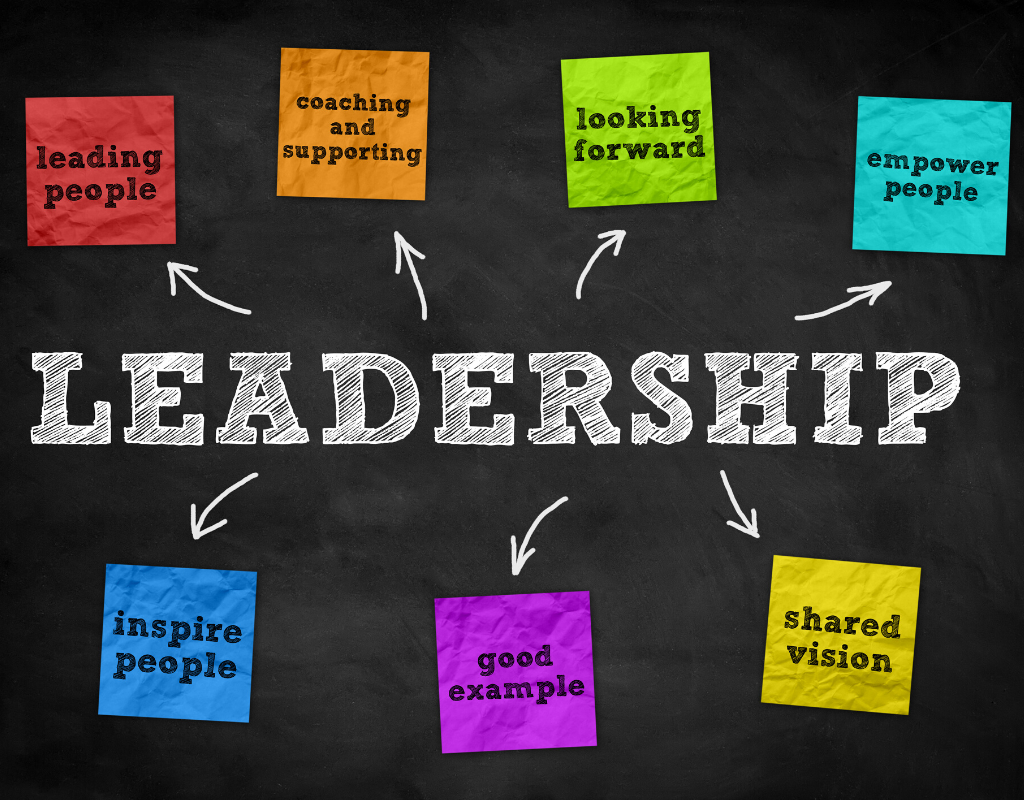 Strong Leadership Starts With Your Mindset